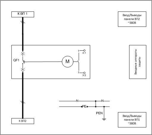 Схема секционной панели