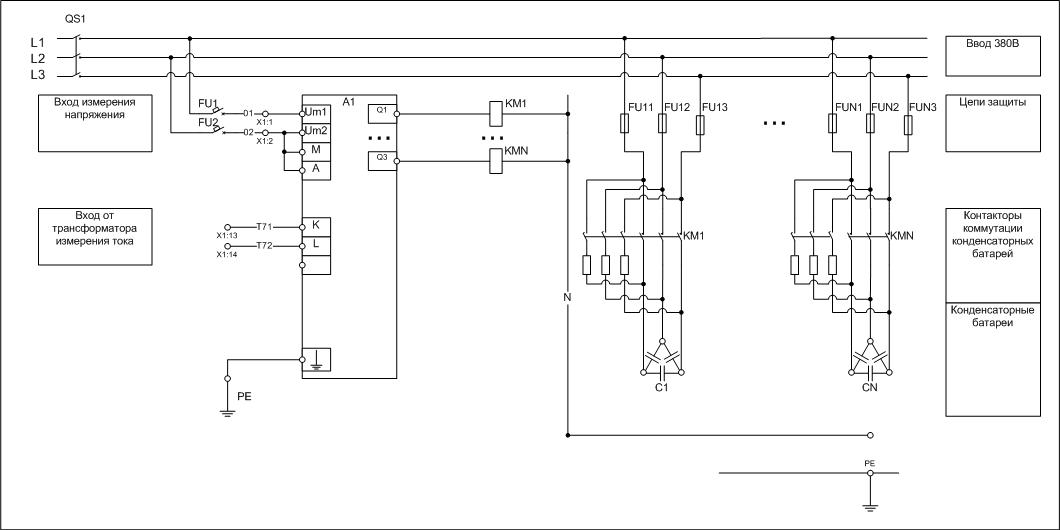 Типичная схема панели