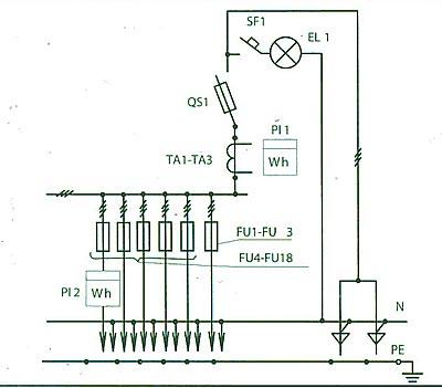 Вводно-распределительные устройства для жилых домов и общественных зданий серий ВРУ-1 и вру-з.